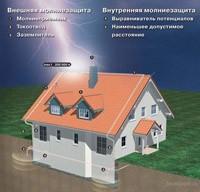 монтаж молниеприемника г.Иркутск